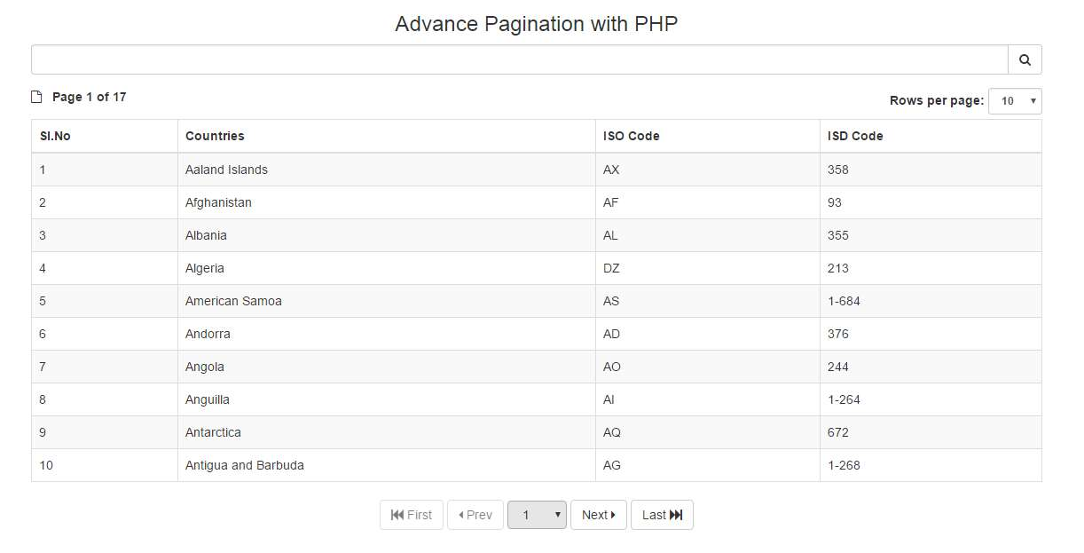 advance pagination with php