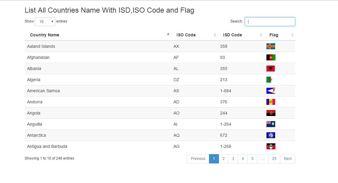 All Countries list with isd iso code