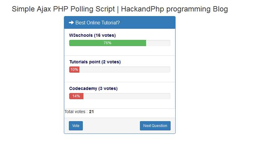 Simple Ajax Polling System With PHP, Mysql, jQuery, Ajax