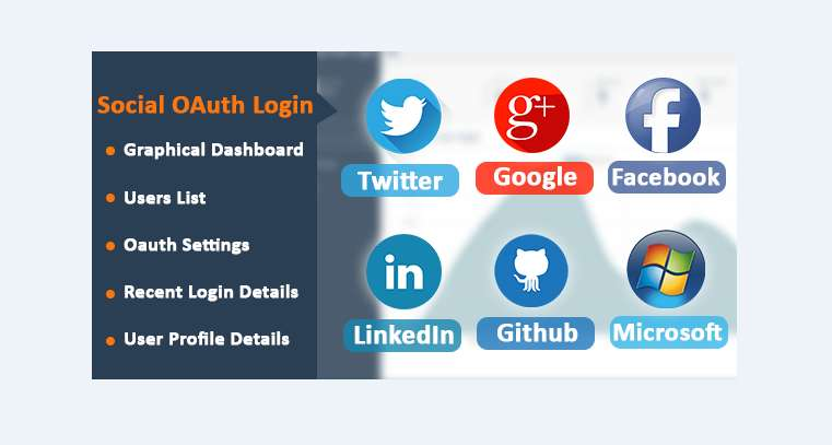 Social oath login hack and php