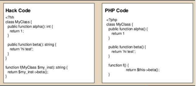 comparison-similarity-Hack-Php